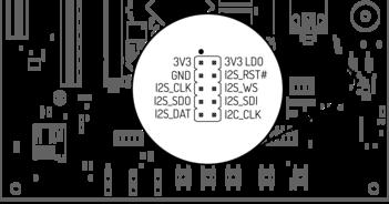 3  Using the EVK — RK3399-Q7 User Manual v1 4-1-gcb55a93