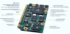 A31 µQ7 detail view